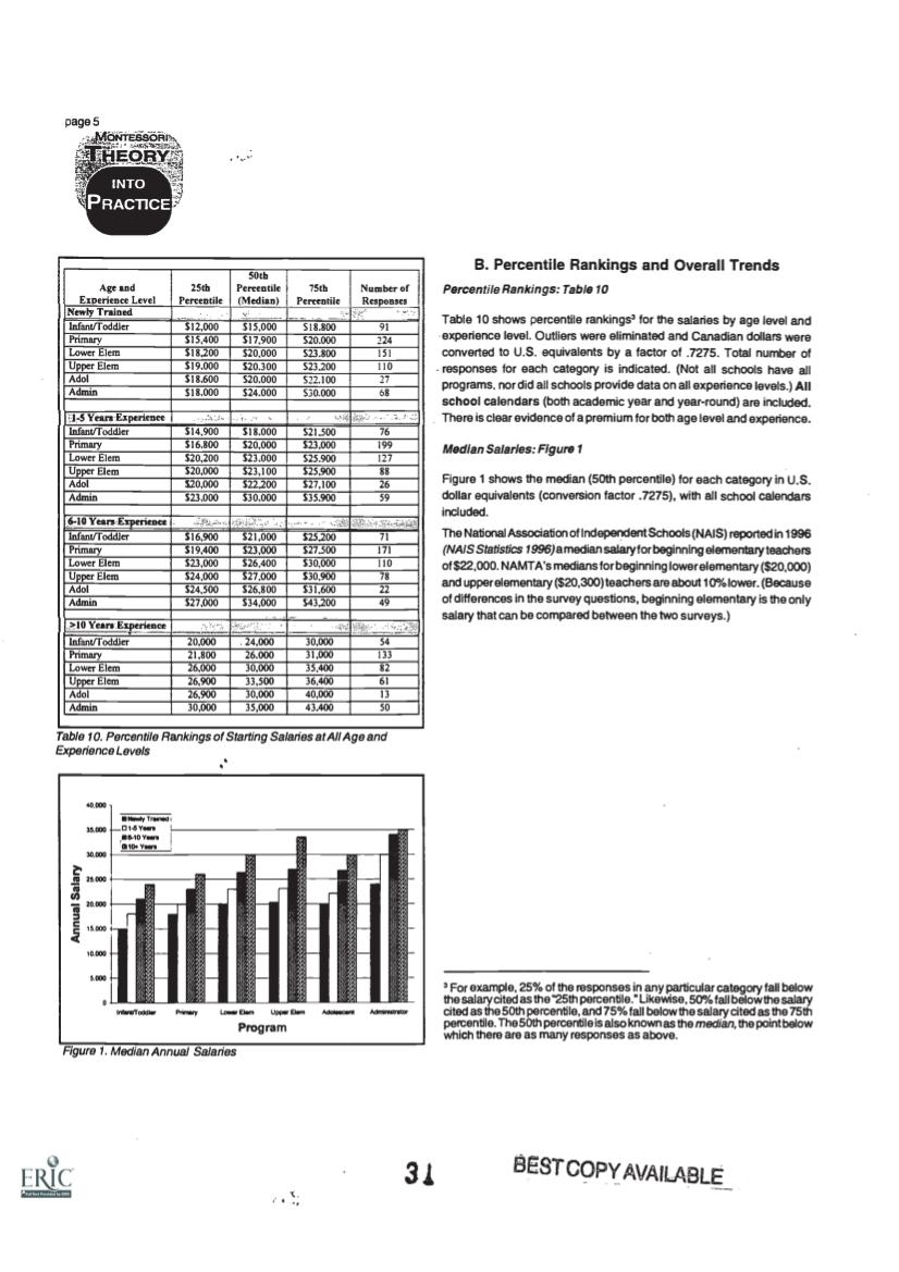 montessori_salary_survey_1997_p_31